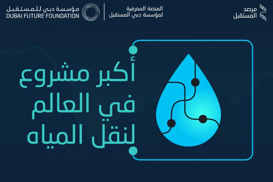 أكبر مشروع في العالم لنقل المياه
