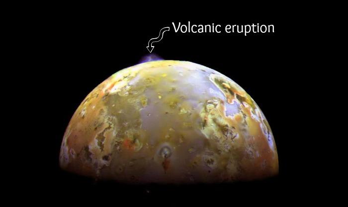 io prometheus plume volcanic eruption