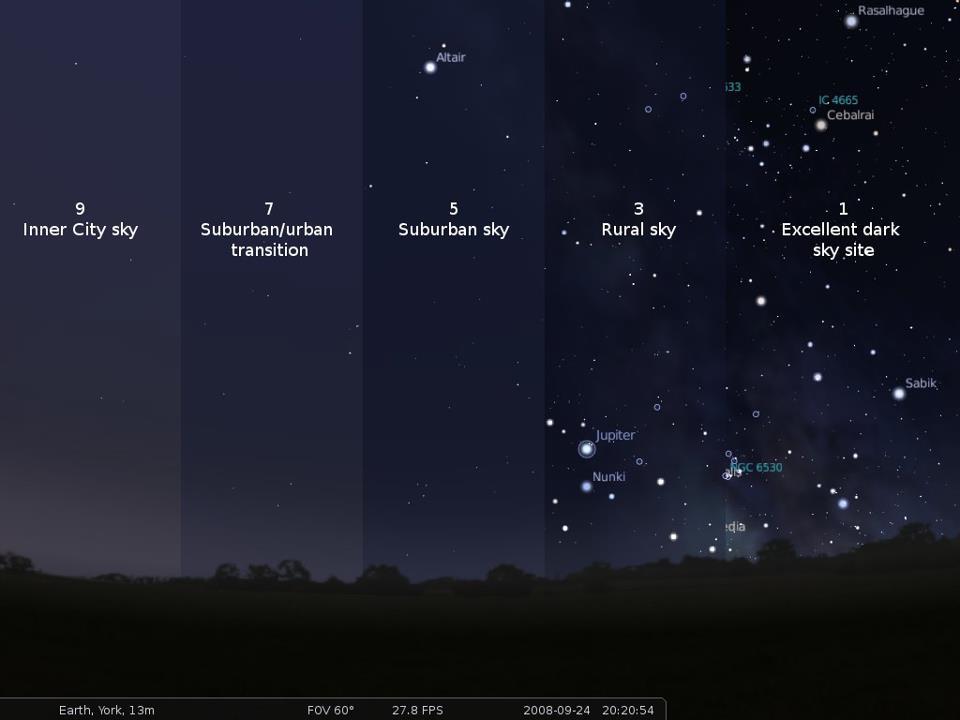 Bortle's Dark-Sky Scale