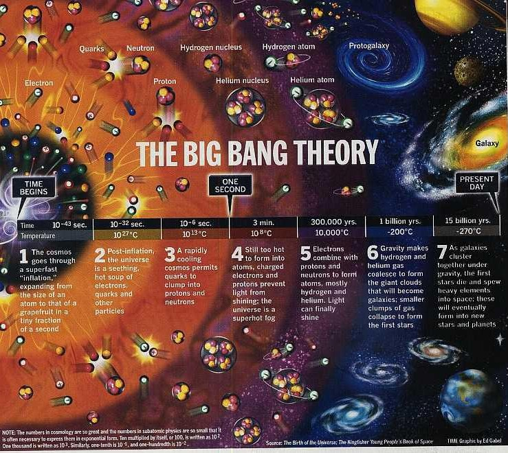 Sir Roger Penrose An Alternate Theory Of The Big Bang