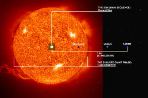 The Sun as a Red-Giant