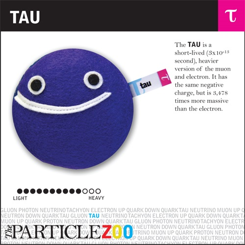 The tau particle, you can buy this little guy at the Particle Zoo