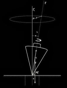 20131112-math_spinning_top