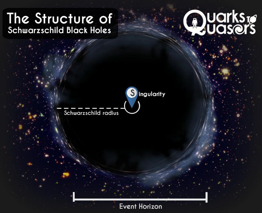 do black holes have infinite density - photo #47