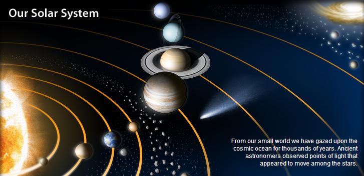 Solar system via NASA