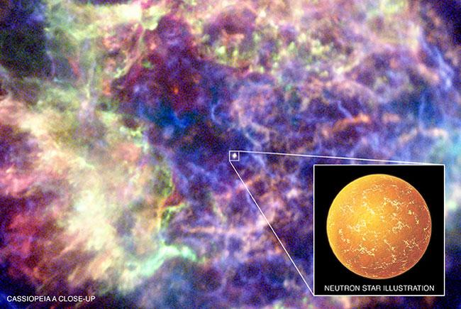 Credit: Chandra image: NASA/CXC/Southampton/W.Ho; illustration: NASA/CXC/M.Weiss