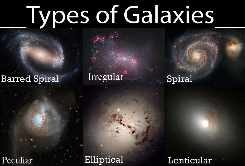 Galaxy types via qproject
