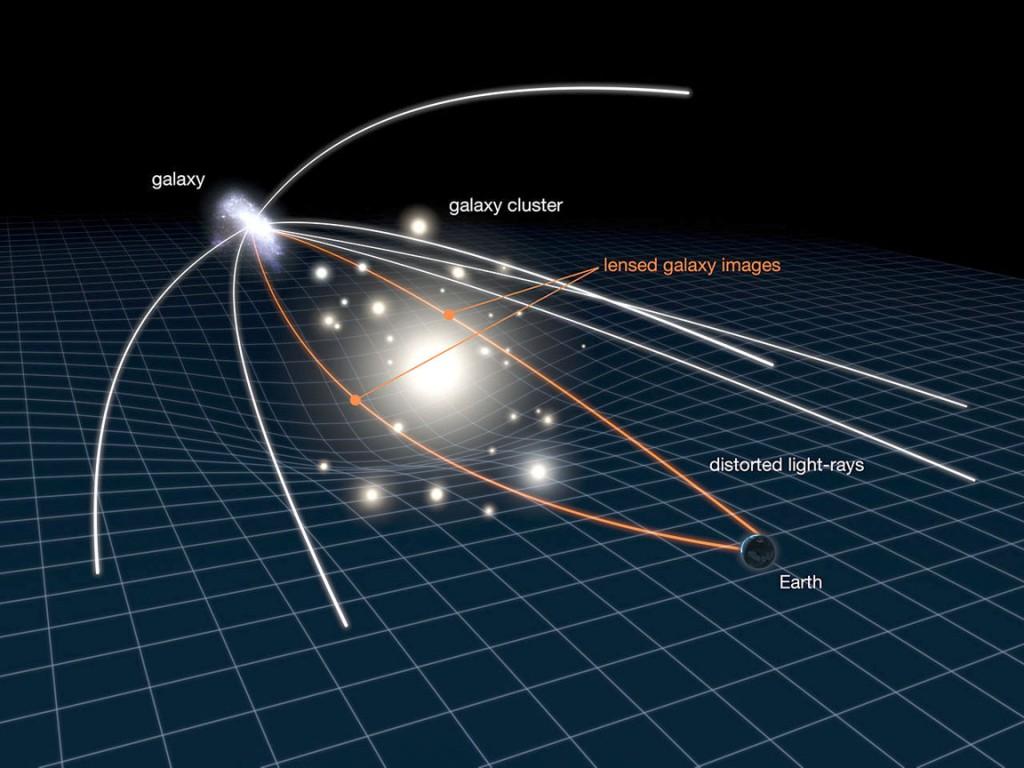 Artistic rendering of gravitational lensing in action (Image Credit: NASA/ESA)