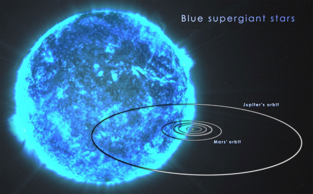 Blue supergiant via NASA