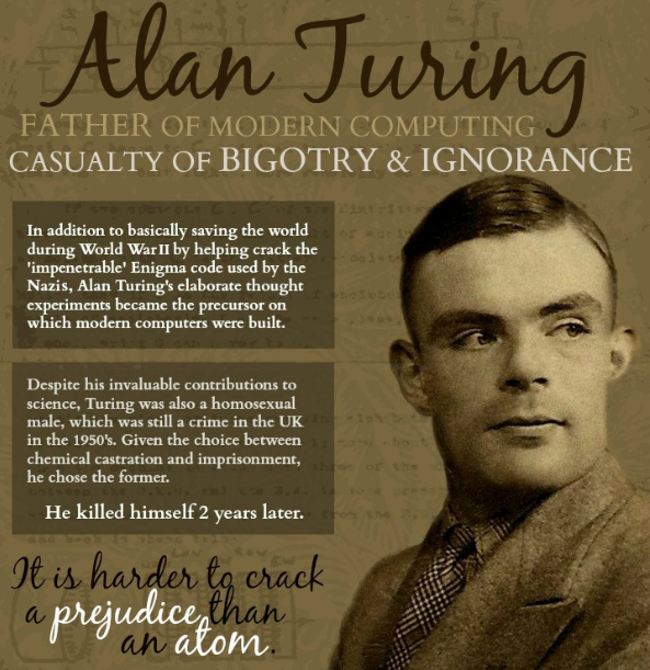 FQTQ Compiled this graphic to honor his memory. And to remind us that bigotry has no place in the frontiers of science.