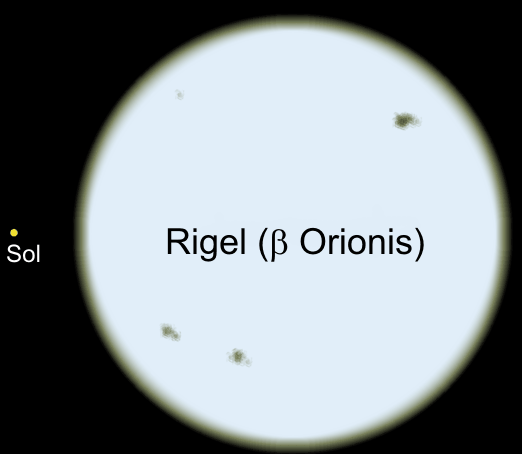 Size comparison between sun and the blue giant star Rigel(beta Ori), which is approx. 60 times bigger than the sun. via CWitte