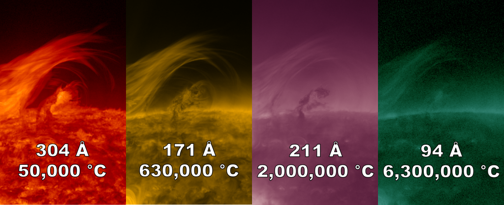 The wave plasma was heated all the way up to at least 6,000,000 degrees. Credit: From Quarks to Quasars; NASA SDO