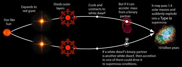 Credit: Hyper Physics (Source)