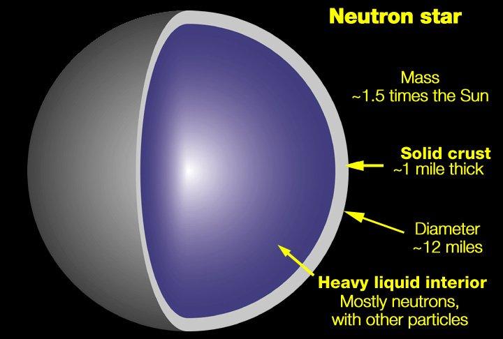Neutron star via NASA