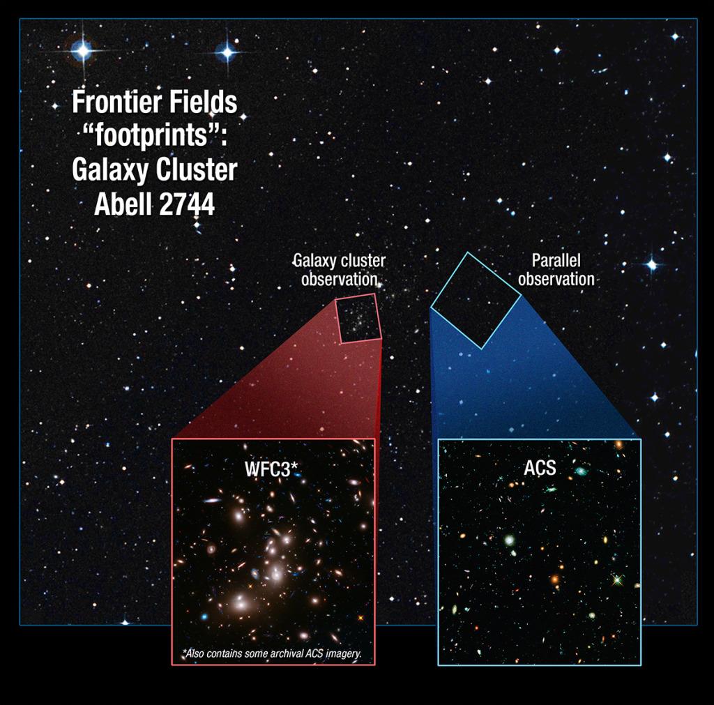 Image via NASA, ESA, and A. Feild (STScI)