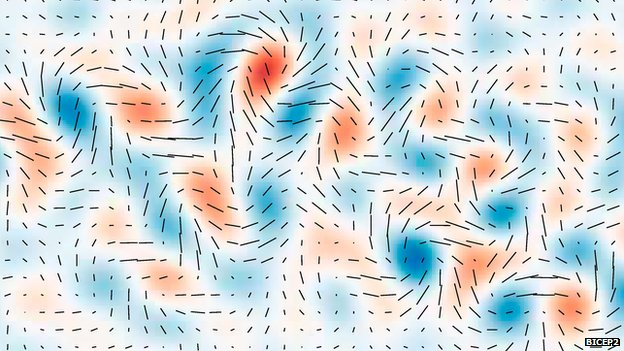 cosmic inflation gravitational waves