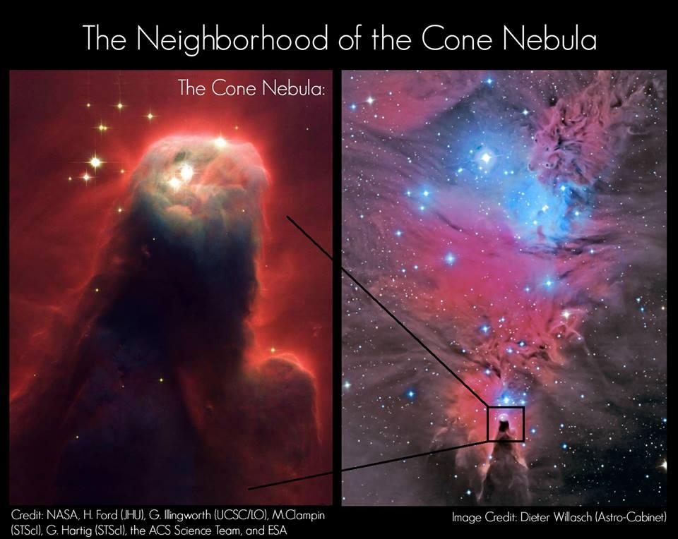Neighborhood of the Cone Nebula