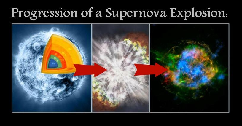 Image Credit:  NASA/CXC/SAO/JPL-Caltech