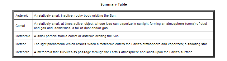 Categories as defined by NASA