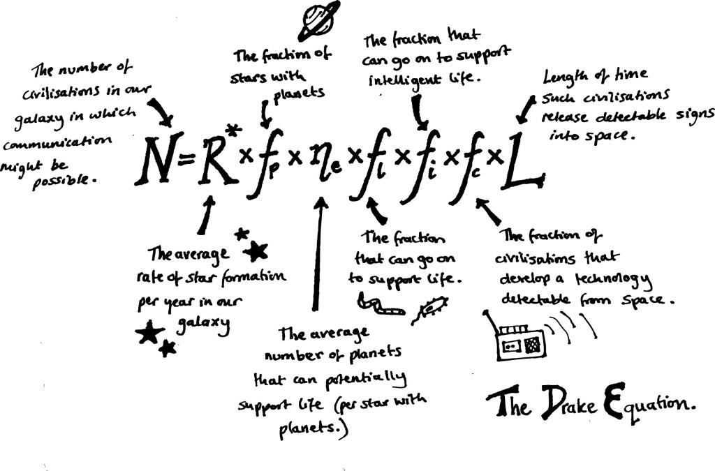 Image via Dr. Molecule