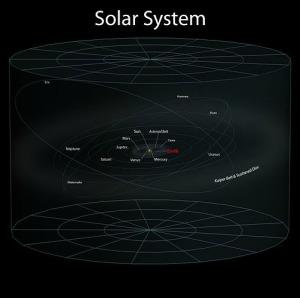 Earth on a Celestial Scale 2