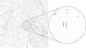 The two possible locations for the origin of the Wow! signal.