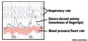 lie-detector-chart