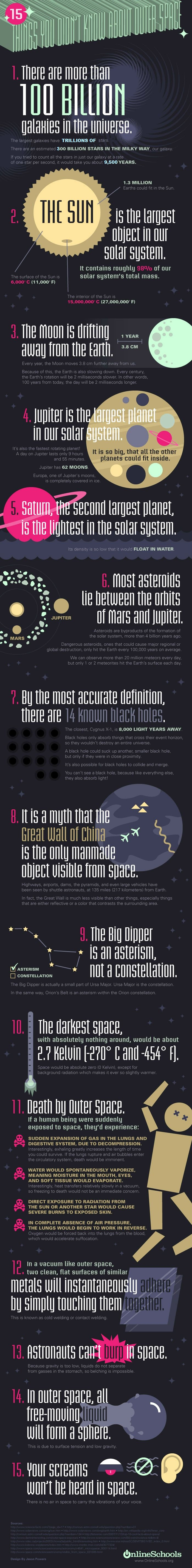 universe astronomy facts