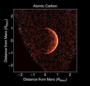 MAVEN Carbon Findings