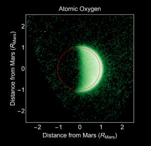 MAVEN Oxygen Findings (Credit: University of Colorado Boulder)