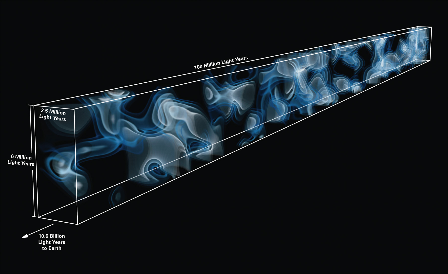 A 3D map of the cosmic web from 10.8 billion light years away from Earth. (Image Credit: Casey Stark [UC Berkeley] and Khee-Gan Lee [MPIA])