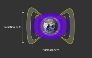 The Plasmasphere (Image Credit: NASA/JPL/Goddard)