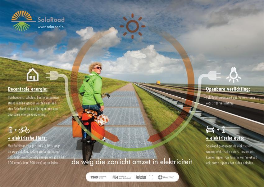 solar roadwar