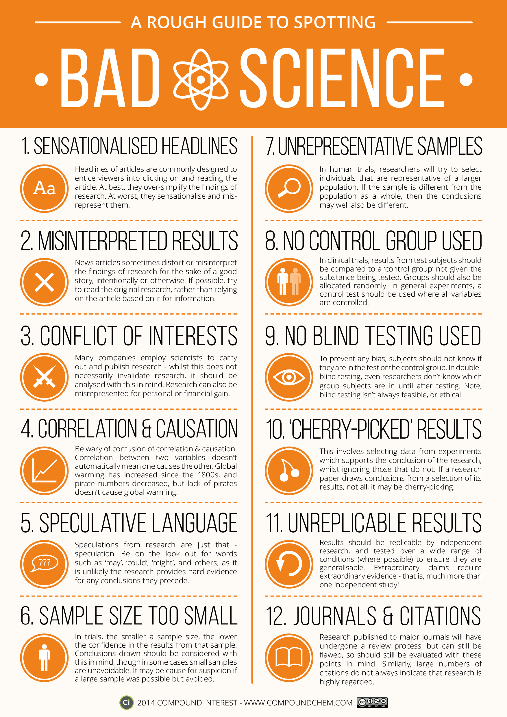 How To Spot Bad Science Infographic Futurism
