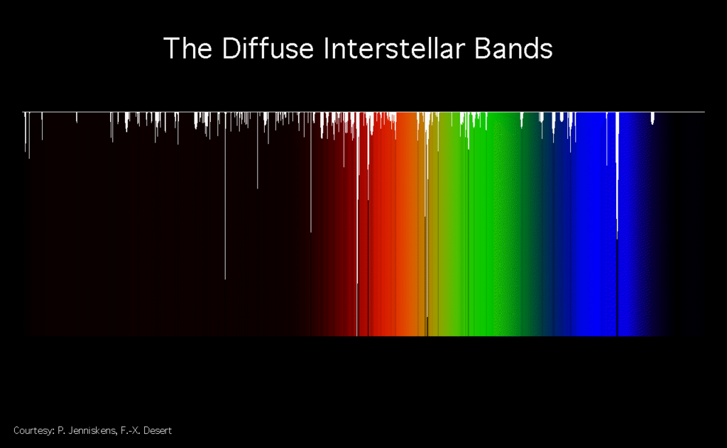 Diffuse interstellar bands (Credit: N ASA via WikimediaCommons)