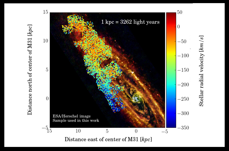 Stars included in the spectroscopic survey  have been superimposed on an image of Andromeda. (Dots are color coded according to their velocity relative to the Milky Way) (Credit: Claire Dorman and ESA)