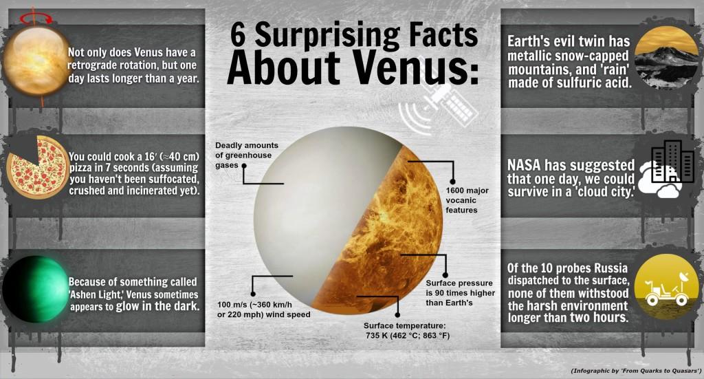 Venus Infographic (Final Version)