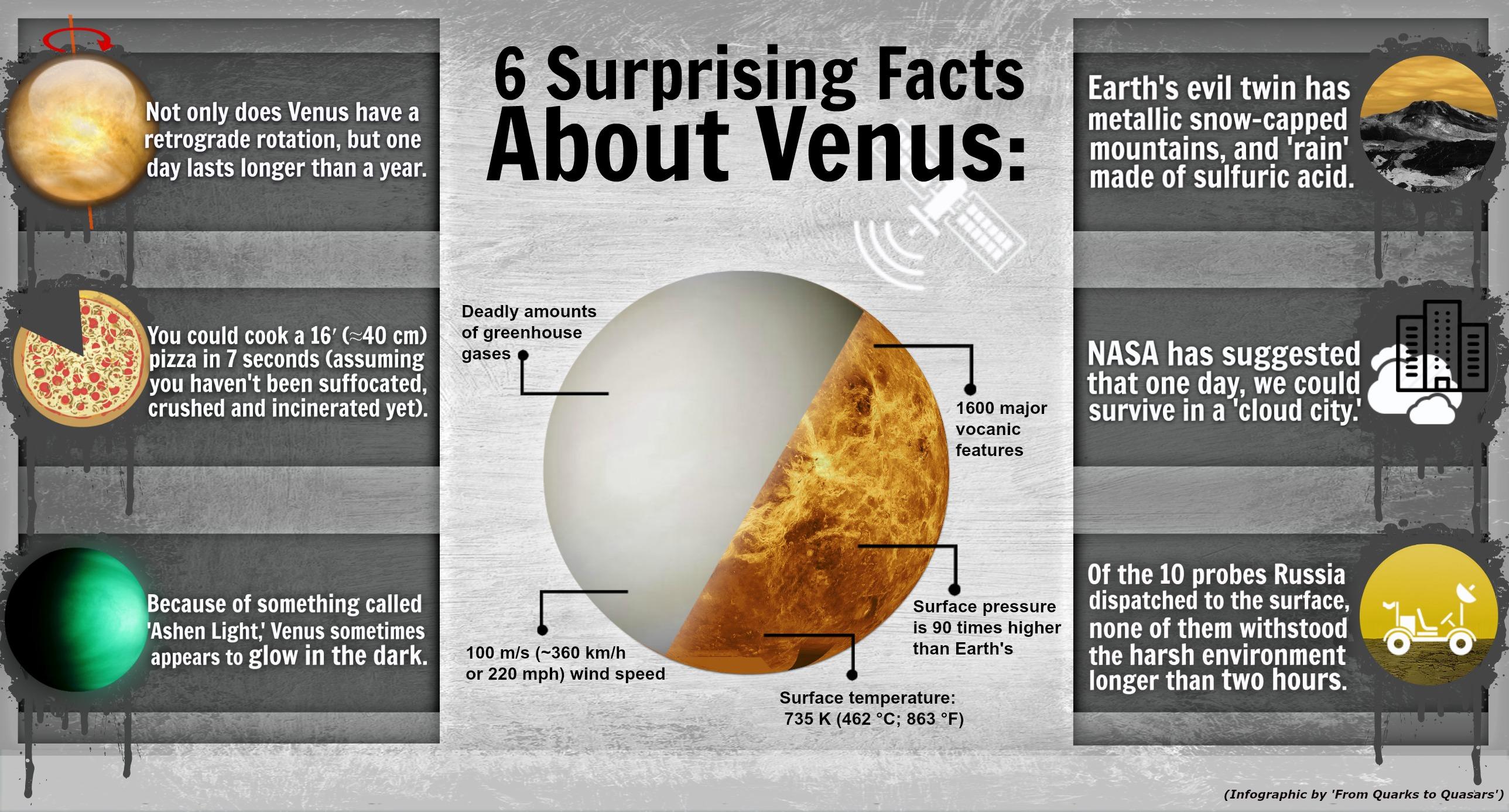 venus planet facts - HD2577×1387