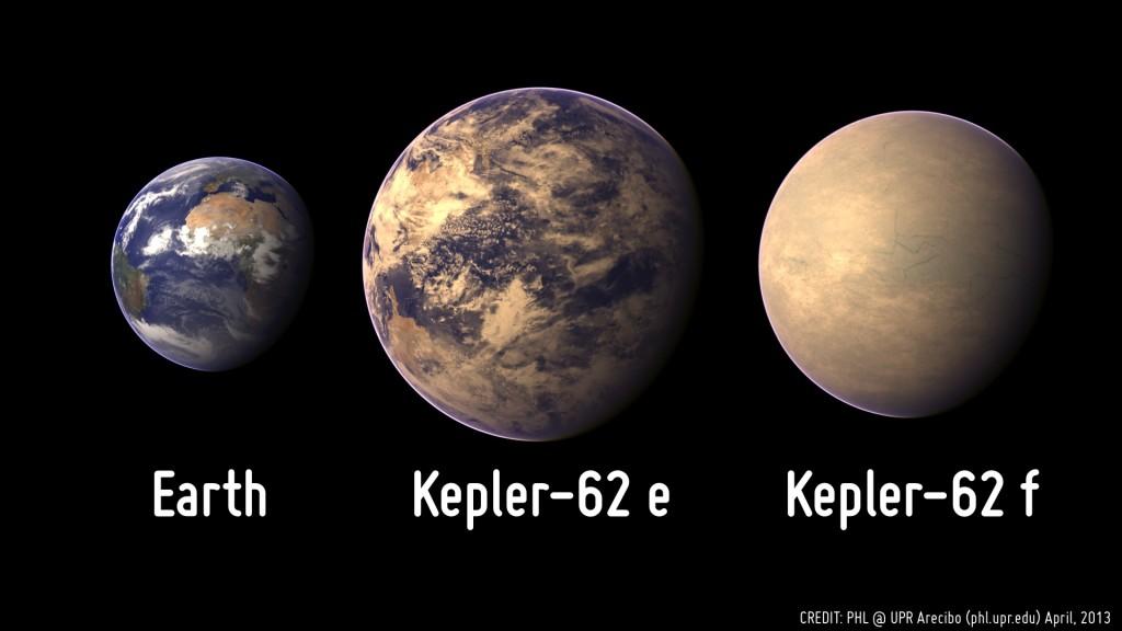Kepler 62 planets