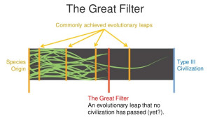 great filter fermi paradox