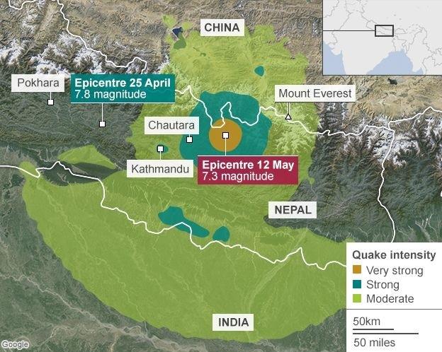 nepal quark earth