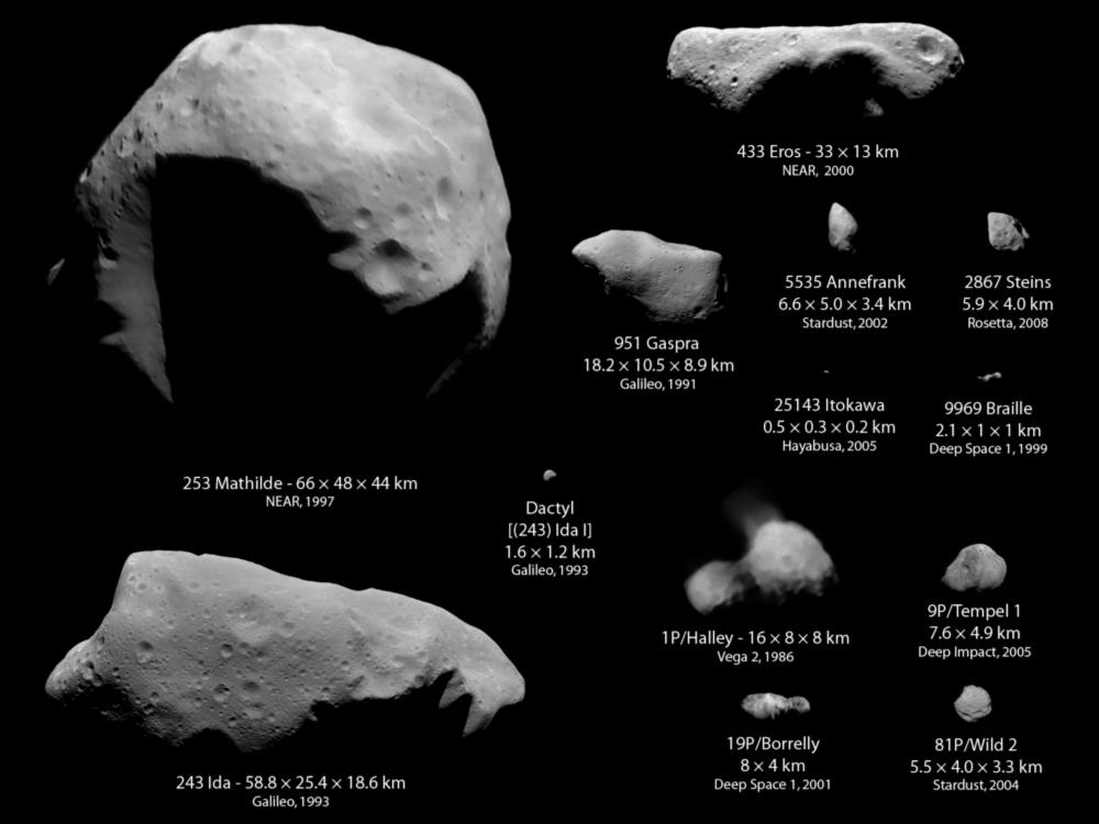 Image credit: montage by Emily Lakdawalla of the Planetary Society. All credits as follows: NASA, JPL, Ted Stryk except: Mathilde: NASA, JHUAPL, Ted Stryk; Steins: ESA, OSIRIS team; Eros: NASA, JHUAPL; Itokawa: ISAS, JAXA, Emily Lakdawalla; Halley: Russian Academy of Sciences, Ted Stryk; Tempel 1: NASA, JPL, UMD; Wild 2: NASA, JPL