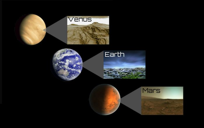 Earth-Compared-to-Venus-and-Mars