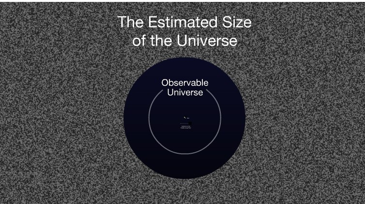 Image credit: Scale of the Universe