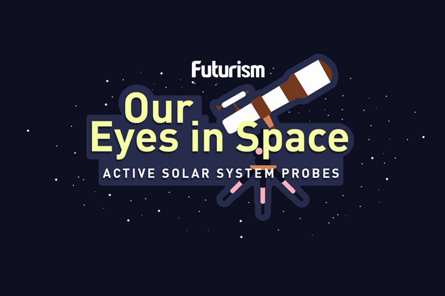 Our Eyes in Space: Highlighting all the Active Solar System Probes