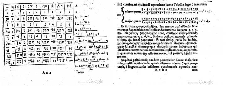 Two pages from Arithmetica infinitorum