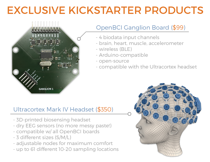Featured products from the OpenBCI campaign. Both the