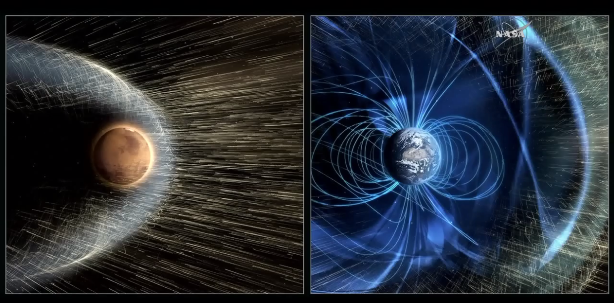 Mars' Magnetic Field vs Earth's Magnetic Field