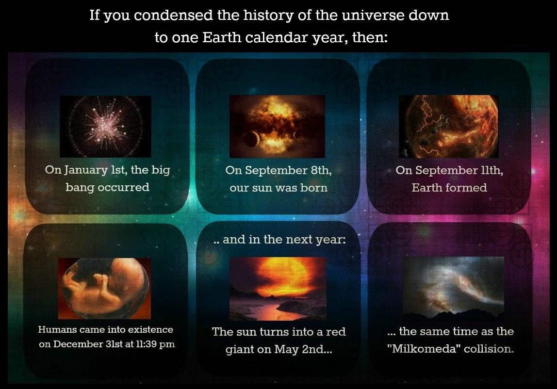 condensedhistoryofthe-universe-fromquarkstoquasars11.jpg
