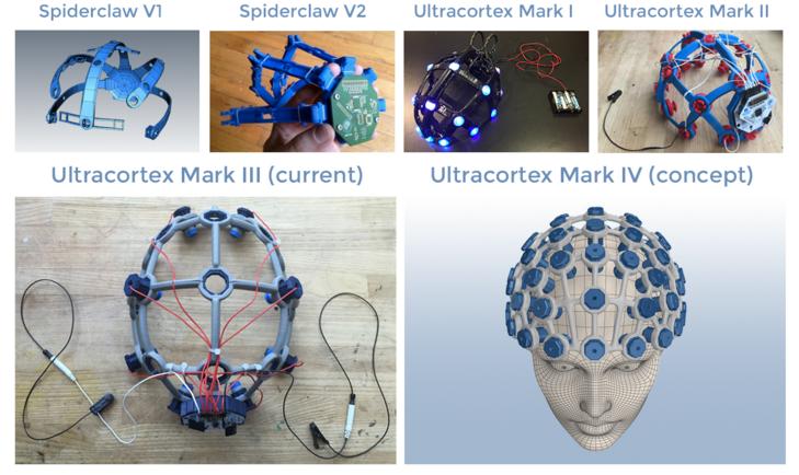 Image of the Ultracortex Mark IV via OpenBCI Kickstarter